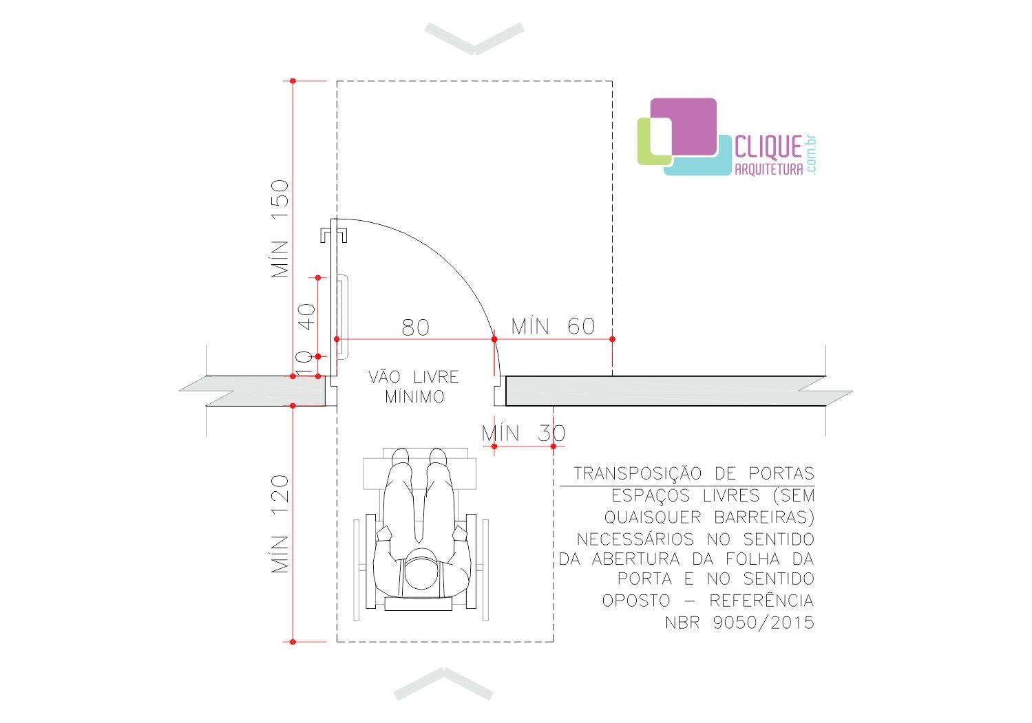 Largura Minima Porta Banheiro : Banheiro adaptado clique arquitetura seu portal de