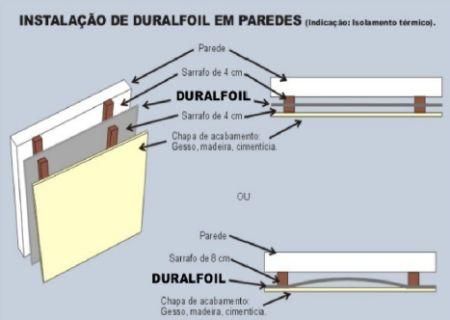 41f6ce620e Imagem mostra a instalação da manta de subcobertura em uma parede. Imagem   Duralfoil