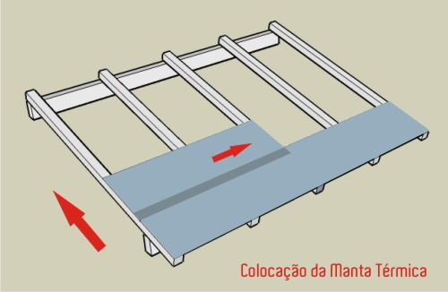5e42e0dd96 Manta Térmica para Telhados - Clique Arquitetura