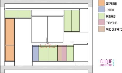 Armario Para Ropa Rimax ~ Como Planejar a Cozinha Clique Arquitetura Seu portal de Ideias e Soluções