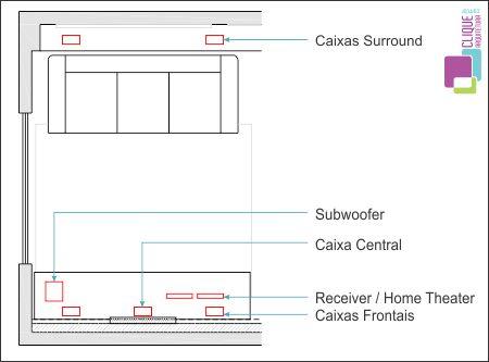 Home Theater Como Planejar Clique Arquitetura Seu