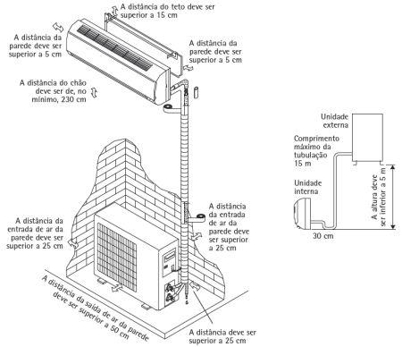 Conforto T 233 Rmico Ar Condicionado E Climatizador Clique