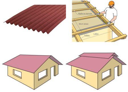 Inclinação telha ecologica